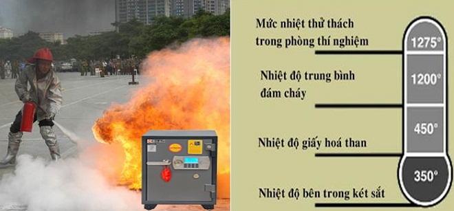 Két sắt Hòa Phát chống cháy